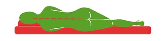 matrac-3d-orthopedic-clovek-1-dreamsy-slovensky-matrac